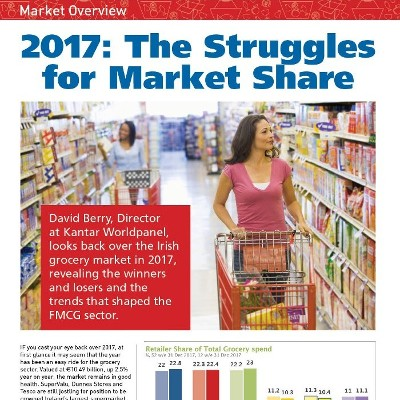 2017: The Struggles for Market Share