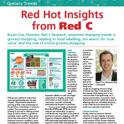 Grocery Trends - Red C Research