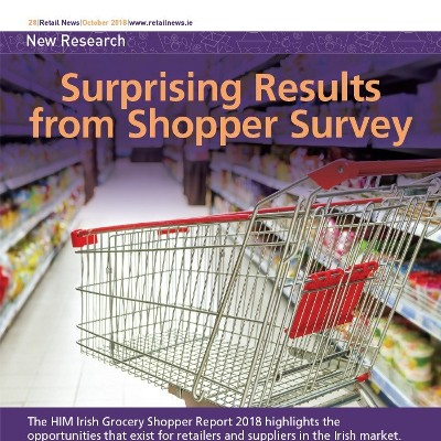 Surprising Results from Shopper Survey